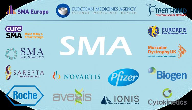 Warsztaty Poświęcone SMA W Europejskiej Agencji Do Spraw Leków
