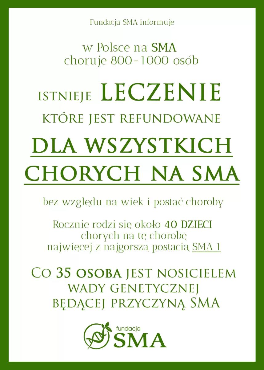 Leczenie Chorych Na SMA W Polsce